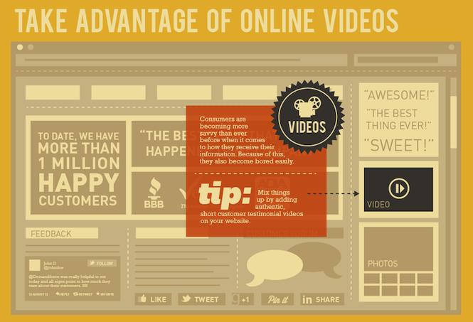 Social-importanza-dei-video